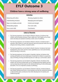EYLF Theorist Pack by Early Years Learning Resources Eylf Learning Outcomes, Learning Resources, Teaching Ideas, Early Childhood Education Programs, Early Education, Early Childhood Activities, Toddler Activities Daycare, Childcare Activities, Daycare Ideas