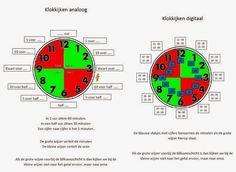 Miranda's lesmaterialen : knijpkaarten klokkijken (uren, half uur, kwart voor…