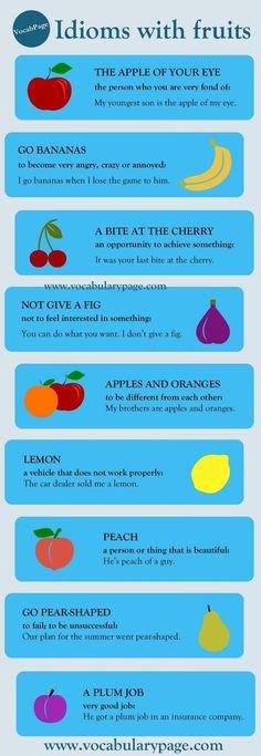 Fruit Idioms