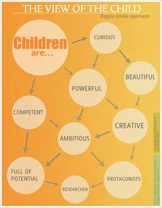 What Is So Important About Early Childhood Education?
