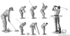 Finding a golf swing that works for you is one thing, but being able to repeat that swing on the golf course is quite another. Many golfers mistakenly think they need to memorize what they did or feel exactly the same in order to re-create the same swing each time. What really matters is understanding … The post How can I repeat a good golf swing? appeared first on Buy Best Golf Simulators for Home. Golf 6, Play Golf, Sport Golf, Golf Backswing, Golf Betting, Golf Score, Golf Simulators, Golf Drivers, Perfect Golf