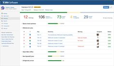 Atlassian splits up JIRA launches JIRA Software and JIRA Core