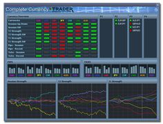 Complete Currency Trader http://www.completecurrencytraderr.com/