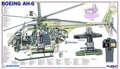 Boeing Little Bird cutaway Attack Helicopter, Military Helicopter, Military Aircraft, Little Bird Helicopter, Aviation Forum, Aircraft Photos, Aircraft Design, Military Weapons, Panzer