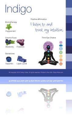 Indigo, Third Eye Chakra.  Color Therapy Cards