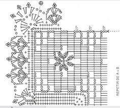 Resultado de imagem para grafico de jogo de banheiro de croche