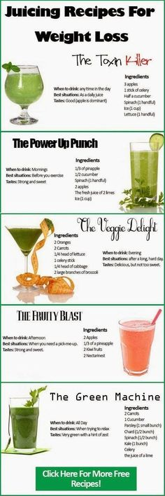 Juicing Recipes For Weight Loss. Click for the full blog post.
