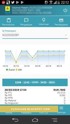 Pln Mobile Aplikasi Cek Tagihan Listrik Online Lewat Hp Pascabayar Prabayar Jujukane Listrik Kayak Aplikasi