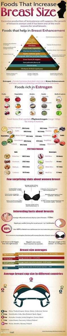 Learn how to Increase Breast Size Naturally at home. We present the Ultimate Guide to increasing breast size Naturally.