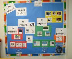 ideas science word wall kindergarten bulletin boards for 2019 Word Wall Kindergarten, Kindergarten Bulletin Boards, Kindergarten Science, Science Classroom, Science Education, Teaching Science, Classroom Ideas, Cool Science Fair Projects, Science Activities For Kids