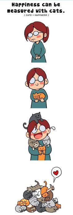 Yo cuando tenga mi propia casa (Seré la loca de los gatos) Me encantan los gatos...