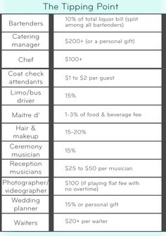 Infographic tips for tipping your wedding vendors pinterest wedding etiquette questions tipping my vendors junglespirit Image collections