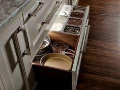 declutter kitchen counter