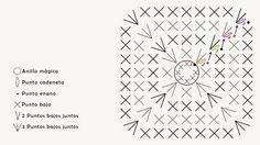 Cesto de trapillo cuadrado con patrón | Aprender manualidades es facilisimo.com