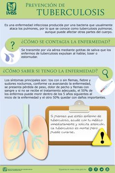 Detección y Síntomas de la Tuberculosis.