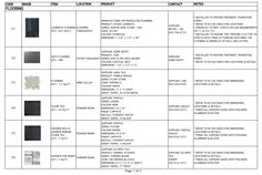 Specification sheet templates business templates - Interior design schedule template ...