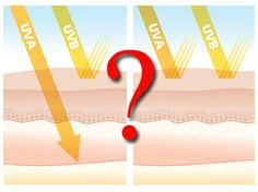Что такое SPF, UVA, UVB и для чего это нужно? Мы часто слышим эти аббревиатуры SPF, UVB, UVB, но для чего и что это значит, знает не каждый. Как применить эти факторы при выборе солнцезащитного крема. Читать полностью: http://elos-shop.ru/blog/spf-uva-uvb.html