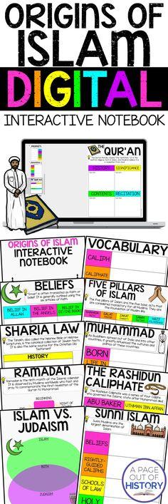 Judaism Christianity Islam Monotheistic 3 Circle Venn Diagram