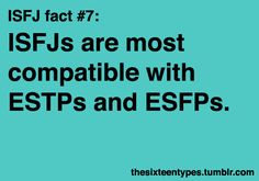 Myers-Briggs Personality Types • Posts Tagged 'isfj'