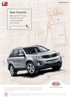 Kia Sorento: Fuel contours, 1