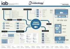El video online como estrategia de marketing