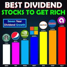 Retirement Strategies, Dividend Investing, Dividend Stocks, Financial Budget, Budgeting Finances, Investing Money, How To Get Rich, Thing 1, Money Management