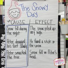 Smitten with First The Snowy Day Book, The Book, Kindergarten Anchor Charts, Kindergarten Writing, Preschool Books, Preschool Literacy, Preschool Lessons, Literacy Activities, Comprehension Activities