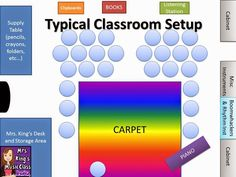 Questions to Ponder as You Setup Your Music Classroom