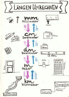 #sketchnotes #mathe #umrechnen #längen