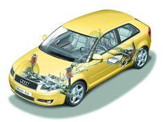 2003-2005 Audi A3 2.0 FSI (8P) - Illustration uncredited