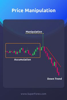 Price Manipulation - Stock Market Tips - Ideas of Stock Market Tips - We provide Forex Trading Strategies Education tips. Trading Quotes, Intraday Trading, Stock Trading Strategies, Candlestick Chart, Trade Finance, Investing In Stocks, Cryptocurrency Trading, Stock Market, Wave Theory