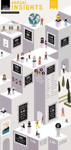 JESS3 - Projects / Google Cultural Institute - Case Studies and Infographics