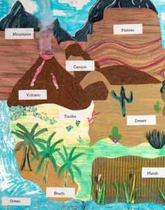 Great lesson for creating a project on Earth's landforms. Use of textured materials adds a nice dimension to this project. #week15 #science #classicalconversations
