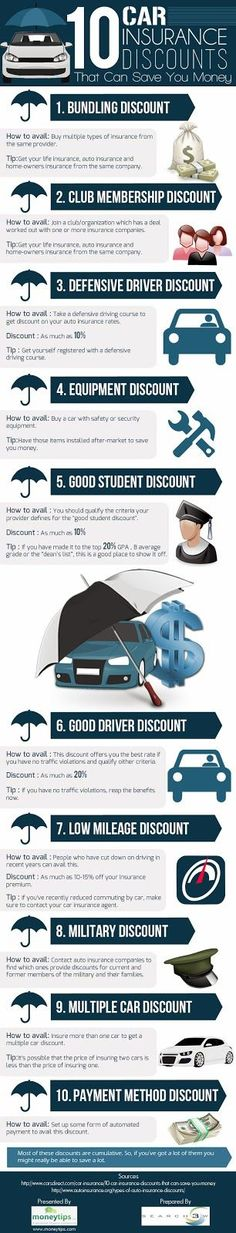 The infographic titled '10 Car Insurance Discounts That Can Save You Money' has been created by MoneyTips with the big idea of spreading awareness about how people can save on auto insurance by following simple steps. There are simple tips that help in having a lot of savings while getting coverage. Insuran buying tips,how to buy insurance,financial planning