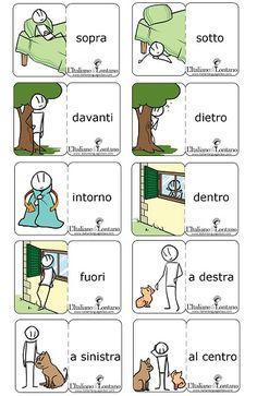Video con esercizio sulle preposizioni per gli studenti di lingua italiana - Livello principianti