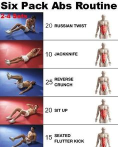 Six Pack Abs Routine