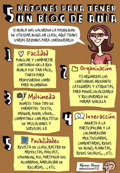 Cinco razones para tener un blog de aula | Flickr: Intercambio de fotos