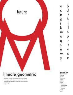 joe_typography_posters.jpg (2550×3300)