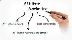 How Do Successful Affiliate Sites Make Money? | Affilorama Video Training