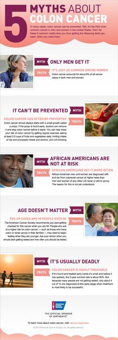 In many cases, colorectal cancer can be prevented. Still, it's the third most common cancer in men and women in the United States. Colorectal cancer is also one of the leading causes of cancer death in the United States. Don't let these 5 common myths stop you from getting the lifesaving tests you need, when you need them.