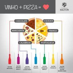Pizza harmoniza maravilhosamente com vinho. Siga nosso guia e torne essa harmonização ainda mais perfeita!