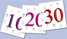 Number Cards 10-100-