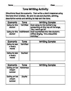 This activity provides the following:     1)  two examples of how the tone of a passage can change based on the language used    2) Three scenarios where student have to change the tone with the use of language   3)  Two blank activity spaces where studen