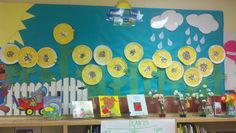 Our torn paper plate sunflowers with real seeds and handprint leaves.  On the shelf is our carnations in food coloring experiment.
