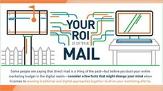 Direct Mail Is Not D