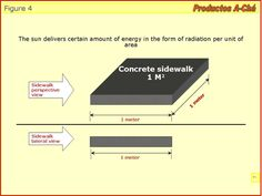 Image result for concrete sidewalk thickness