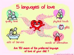 5 languages of love....learned early and saved relationships. Just because yours is one kind, doesn't mean someone else's is the same! U could be speaking differen languages!