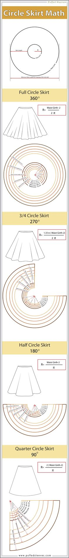 Circle skirt pattern                                                                                                                                                      More