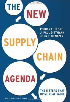New Supply Chain Agenda: The 5 Steps That Drive Real Value. Authors: J. Paul Dittmann, Reuben Slone, John T. Mentzer. Is your company delivering products to customers at the right time, place, and price—with the best possible availability and lowest possible cost and working capital? Length: 224 pages. If not, you're probably alienating your customers and suppliers, eroding shareholder value, and losing control of your fixed costs. Drawing on a wealth of company examples, the...