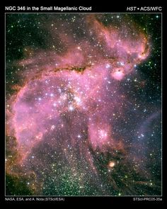 Young Stars Sculpt Gas with Powerful Outflows in the Small Magellanic Cloud